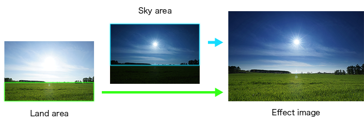 Sky HDR Process